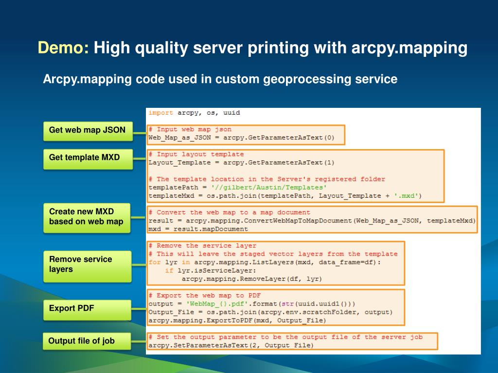 PPT - Python Map Automation – Beyond the Basics of arcpy