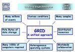grid a single resource