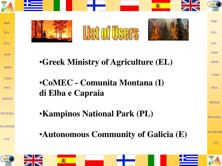 List of Users