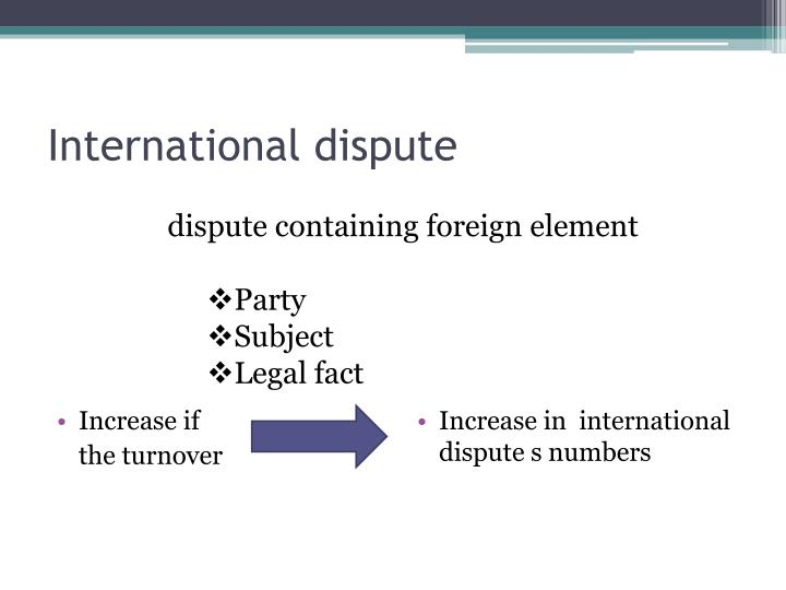 International dispute