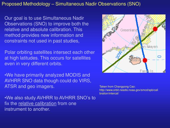 Proposed Methodology – Simultaneous Nadir Observations (SNO)