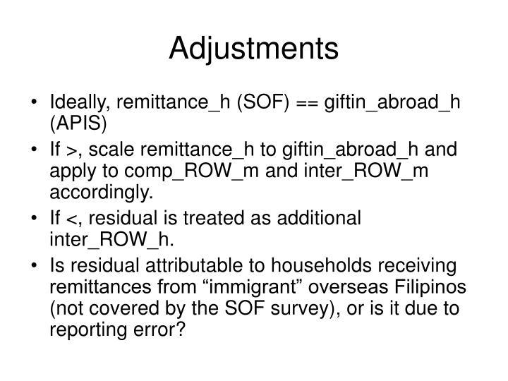 Adjustments