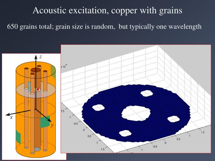 650 grains total; grain size is random,  but typically one wavelength