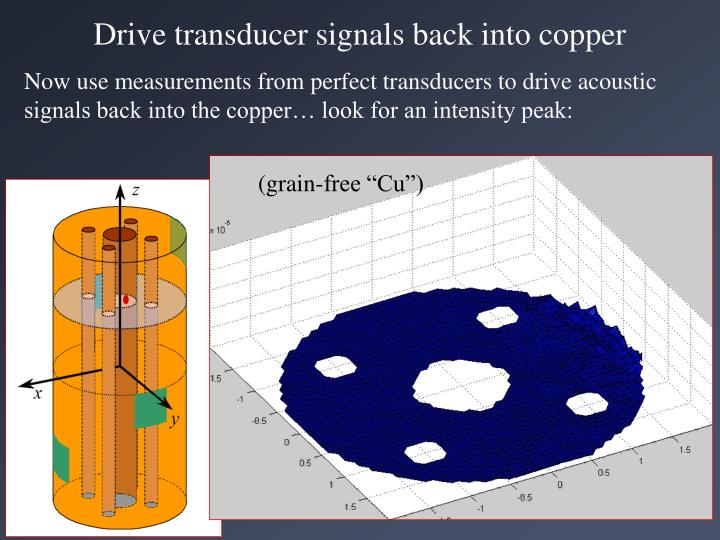 Now use measurements from perfect transducers to drive acoustic signals back into the copper… look for an intensity peak: