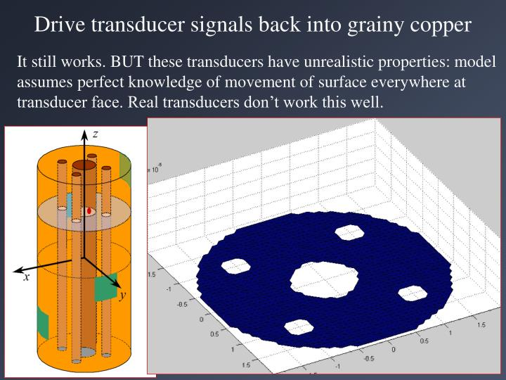 It still works. BUT these transducers have unrealistic properties: model assumes perfect knowledge of movement of surface everywhere at transducer face. Real transducers don't work this well.