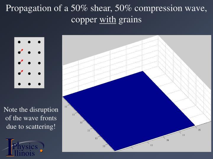 Propagation of a 50% shear, 50% compression wave, copper