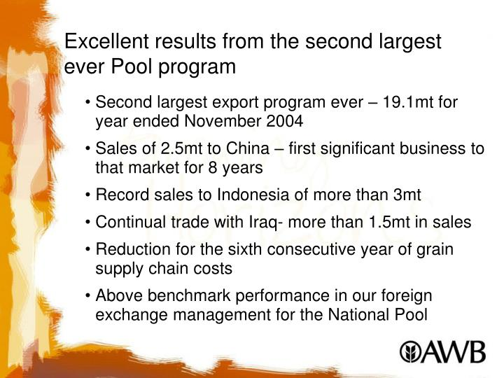 Excellent results from the second largest ever Pool program
