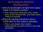 electromagnetic radiation reaching earth