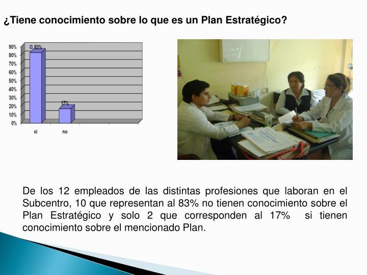 ¿Tiene conocimiento sobre lo que es un Plan Estratégico?