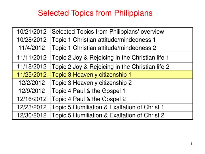 Selected Topics from Philippians