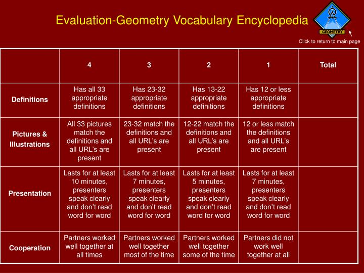 Evaluation-Geometry Vocabulary Encyclopedia