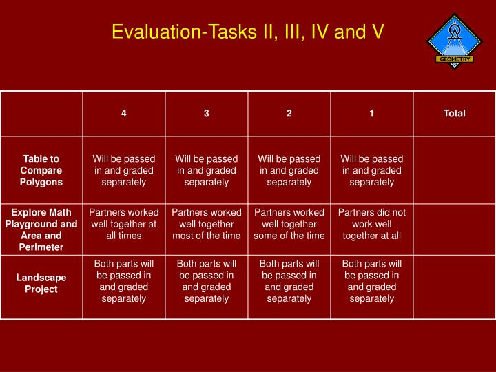 Evaluation-Tasks II, III, IV and V