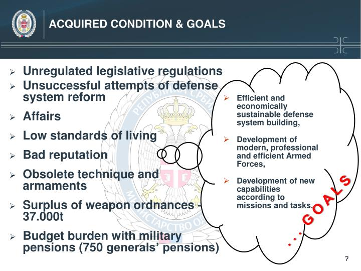 ACQUIRED CONDITION & GOALS
