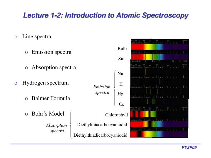 lecture 1 2 introduction to atomic spectroscopy n.