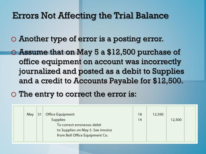 Errors Not Affecting the Trial Balance