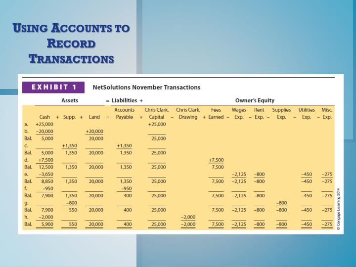 Using Accounts to Record Transactions