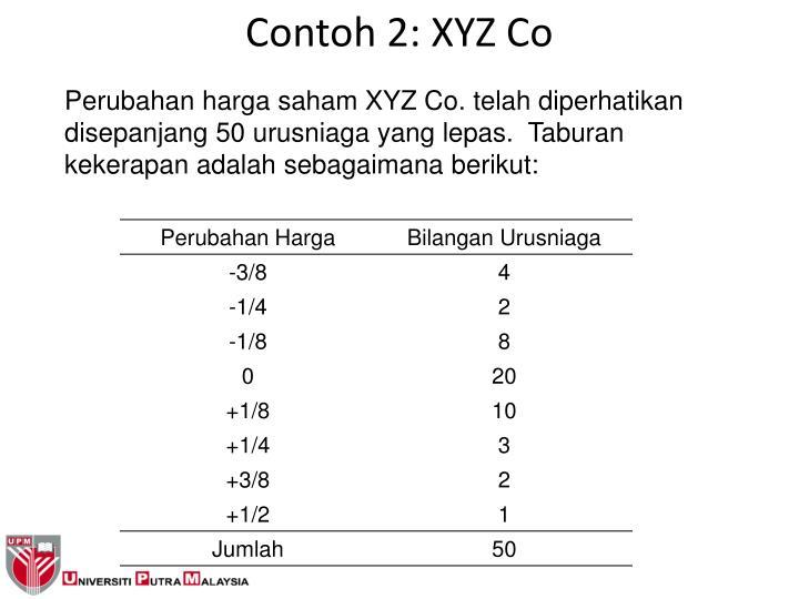 Contoh 2: XYZ Co