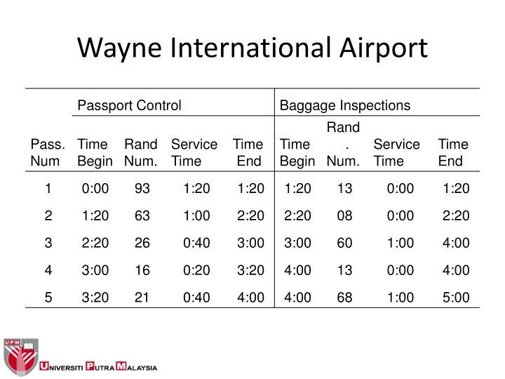 Wayne International Airport