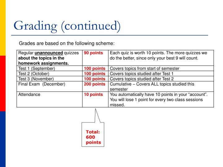 Grading (continued)