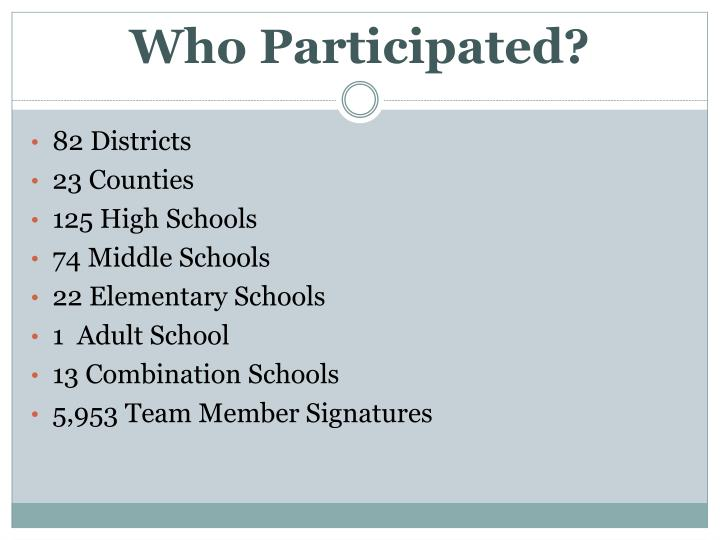 Who Participated?