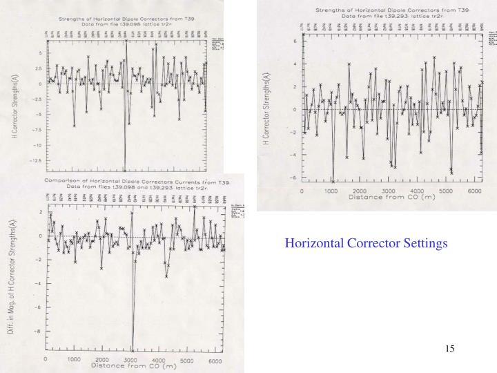 Horizontal Corrector Settings