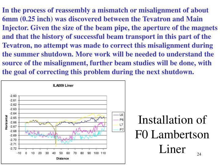Installation of F0 Lambertson Liner
