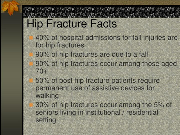Hip fracture facts