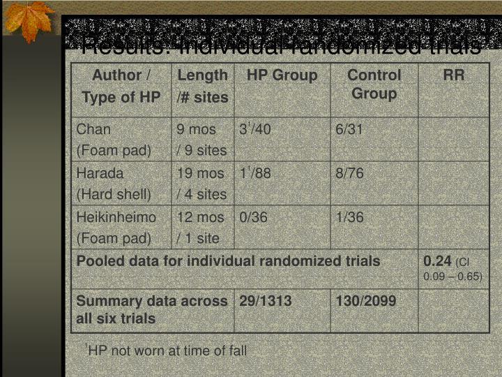 Results: Individual randomized trials