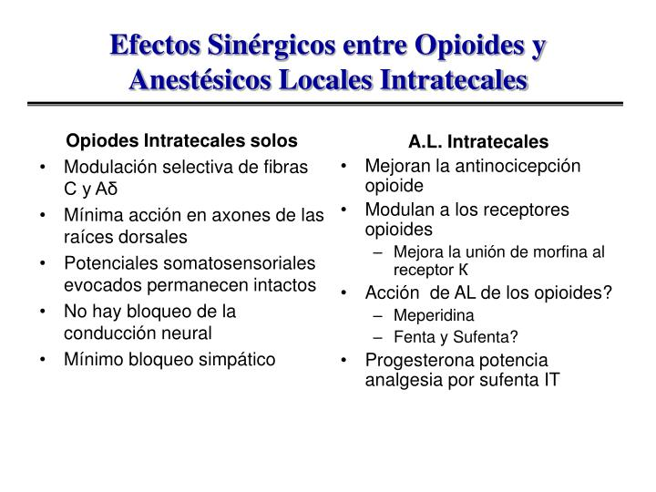 Opiodes Intratecales solos