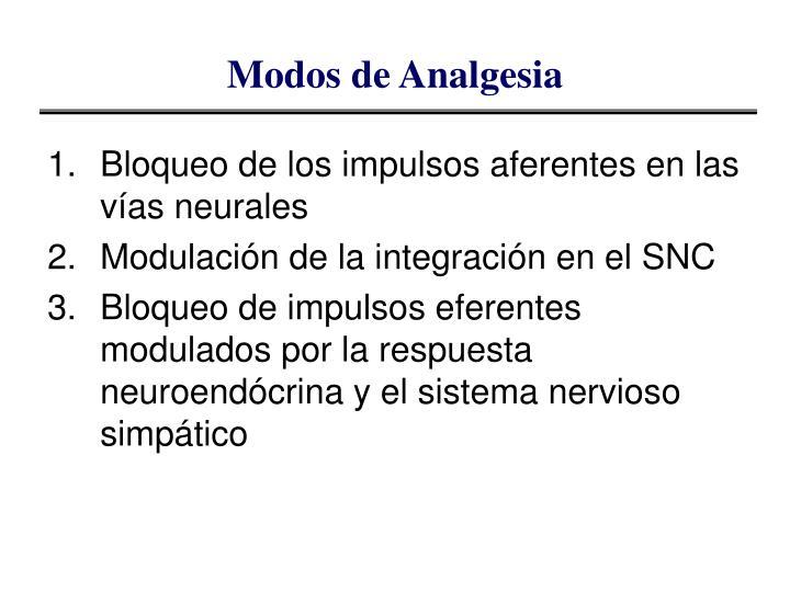 Modos de Analgesia