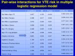 pair wise interactions for vte risk in multiple logistic regression model