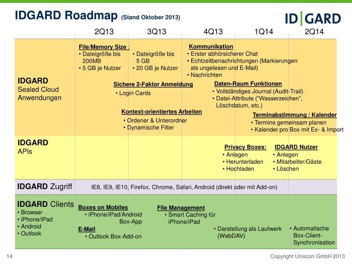 IDGARD Roadmap