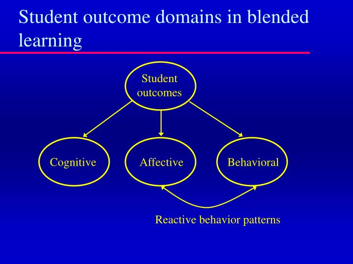 Student outcome domains in blended learning