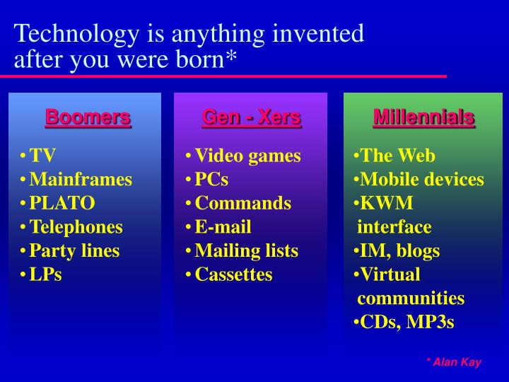 Technology is anything invented