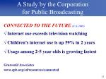 a report on children s internet use from the corporation for public broadcasting