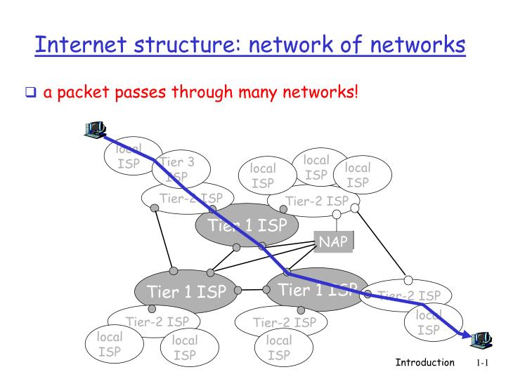 internet structure network of networks n.