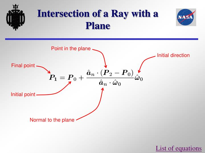 Intersection of a Ray with a Plane