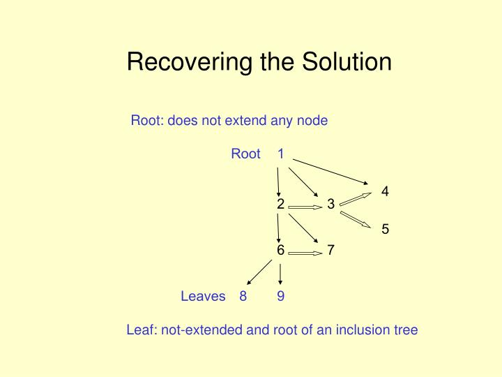 Recovering the Solution