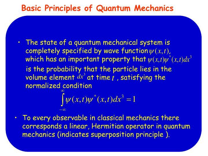 Superposition Principle In Quantum Mechanics - Quantum Computing