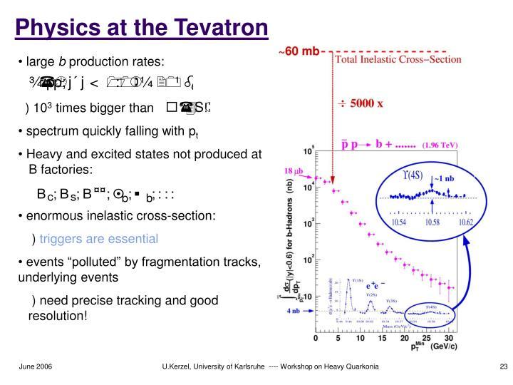 Physics at the Tevatron