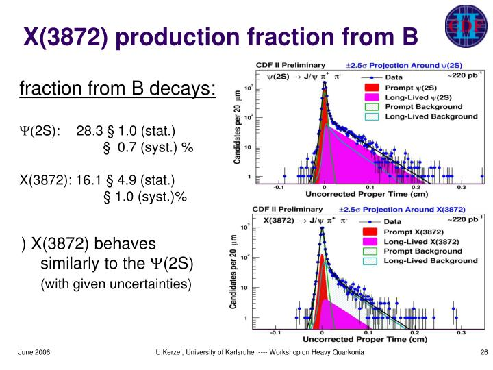 X(3872) production fraction from B