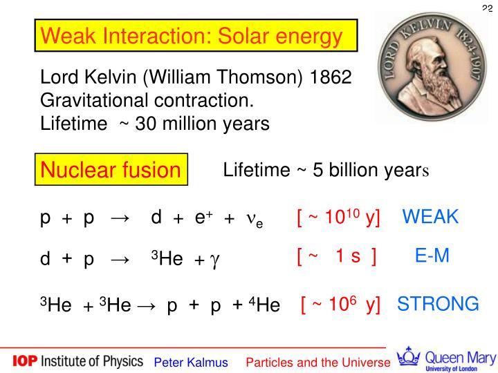Weak Interaction: Solar energy