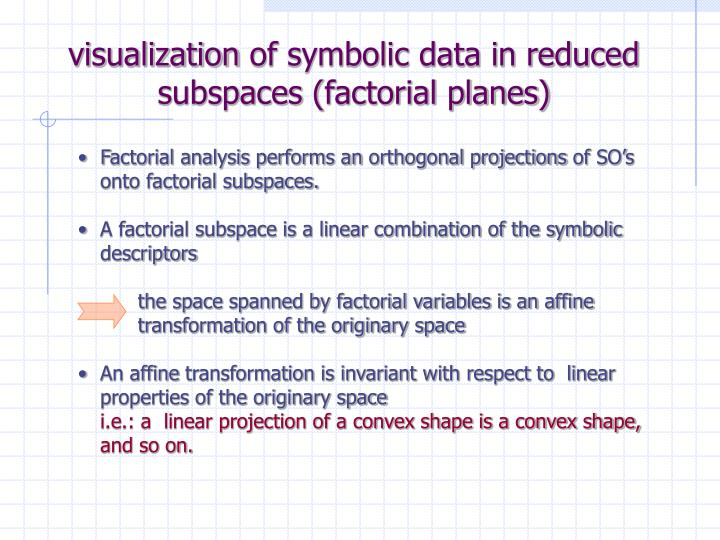 Ppt Visualizing Symbolic Data By Closed Shapes Powerpoint
