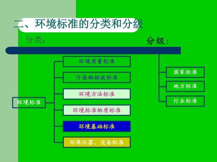 二、环境标准的分类和分级