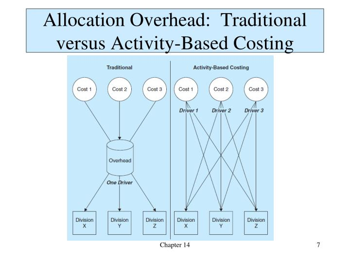 Allocation Overhead:  Traditional versus Activity-Based Costing