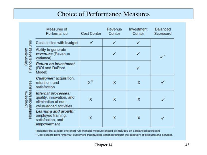 Choice of Performance Measures