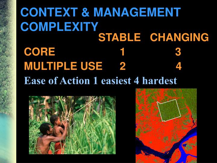 CONTEXT & MANAGEMENT COMPLEXITY