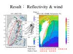 result reflectivity wind