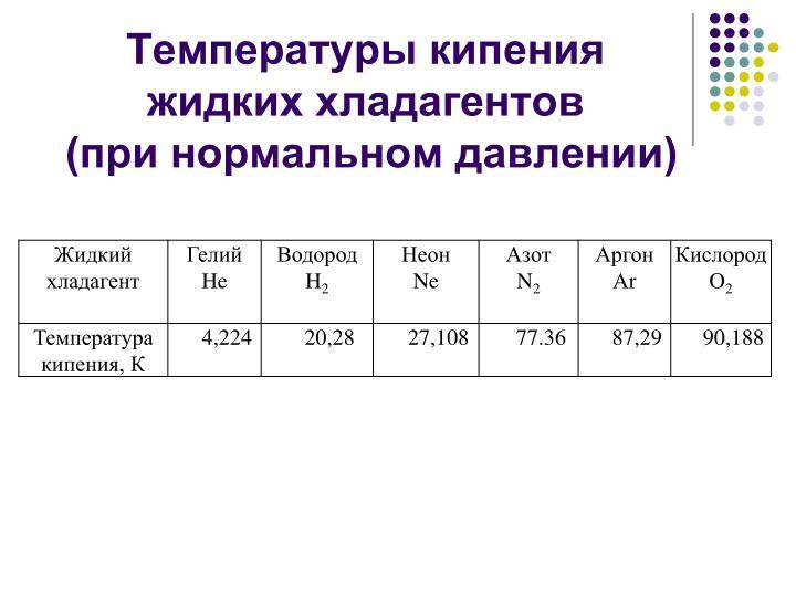 Температуры кипения жидких хладагентов