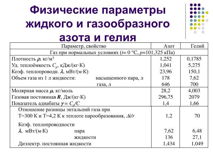 Физические параметры жидкого и газообразного азота и гелия